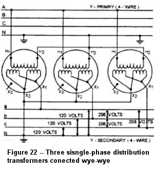 Topic: Three-Phase Transformer Wiring on power pole transformer diagram, 3 phase transformer formulas, 3 phase wiring schematic, single phase transformer diagram, electrical transformer diagram, 3 phase y diagram, 3 phase angle meter, 3 phase voltage, 3 phase 480v distribution panel, auto transformer diagram, transformer vector group diagram, current transformer diagram, 3 phase phasor diagram, 3 phase power metering 2 transformer, ct transformer connection diagram, 3 phase power diagram, 3 phase wye wiring, 3 phase step down transformer, 3 phase pad-mounted transformer, step up transformer diagram,