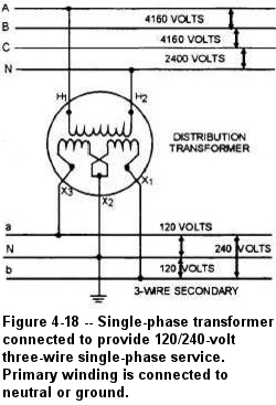 Fig_4-18 Xo Bushing Transformer Wiring Diagram on